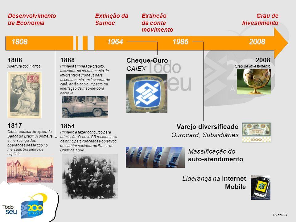 Algumas ações iniciadas pelos Comitês 200 anos Publicação comemorativa da história do BB no desenvolvimento da cidade.