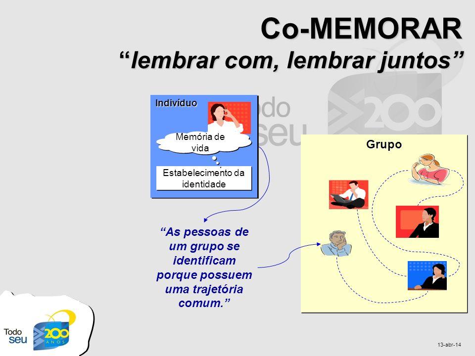 13-abr-14 IndivíduoIndivíduo GrupoGrupo Co-MEMORARlembrar com, lembrar juntos Estabelecimento da identidade As pessoas de um grupo se identificam porq