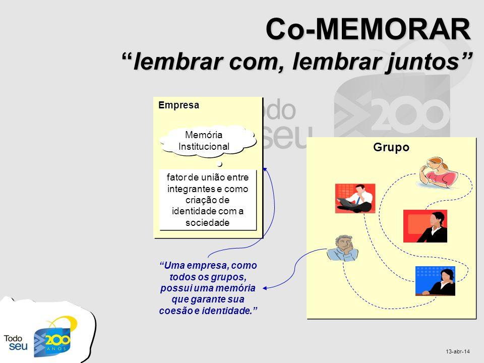 13-abr-14 GrupoGrupo EmpresaEmpresa Co-MEMORARlembrar com, lembrar juntos Memória Institucional fator de união entre integrantes e como criação de ide