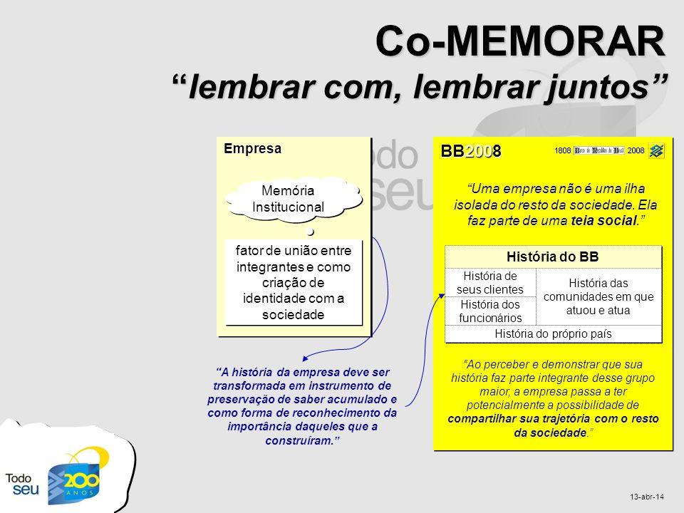13-abr-14 BB2008 História do BB EmpresaEmpresa Co-MEMORARlembrar com, lembrar juntos Memória Institucional fator de união entre integrantes e como cri