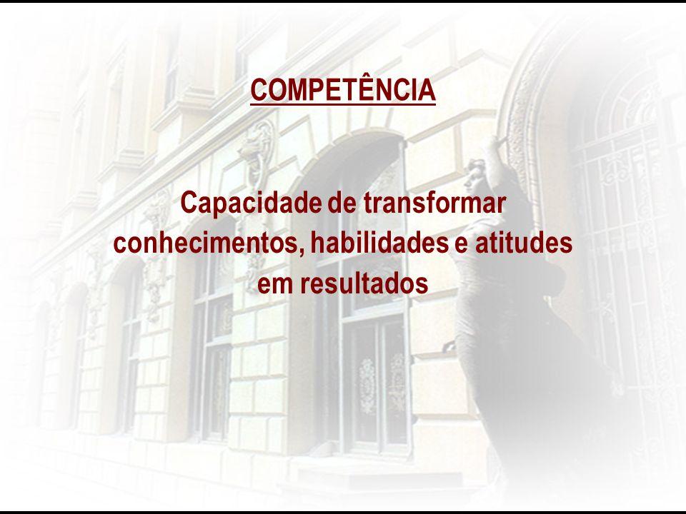 COMPETÊNCIA Capacidade de transformar conhecimentos, habilidades e atitudes em resultados