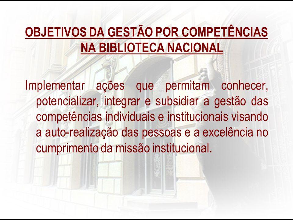 OBJETIVOS DA GESTÃO POR COMPETÊNCIAS NA BIBLIOTECA NACIONAL Implementar ações que permitam conhecer, potencializar, integrar e subsidiar a gestão das