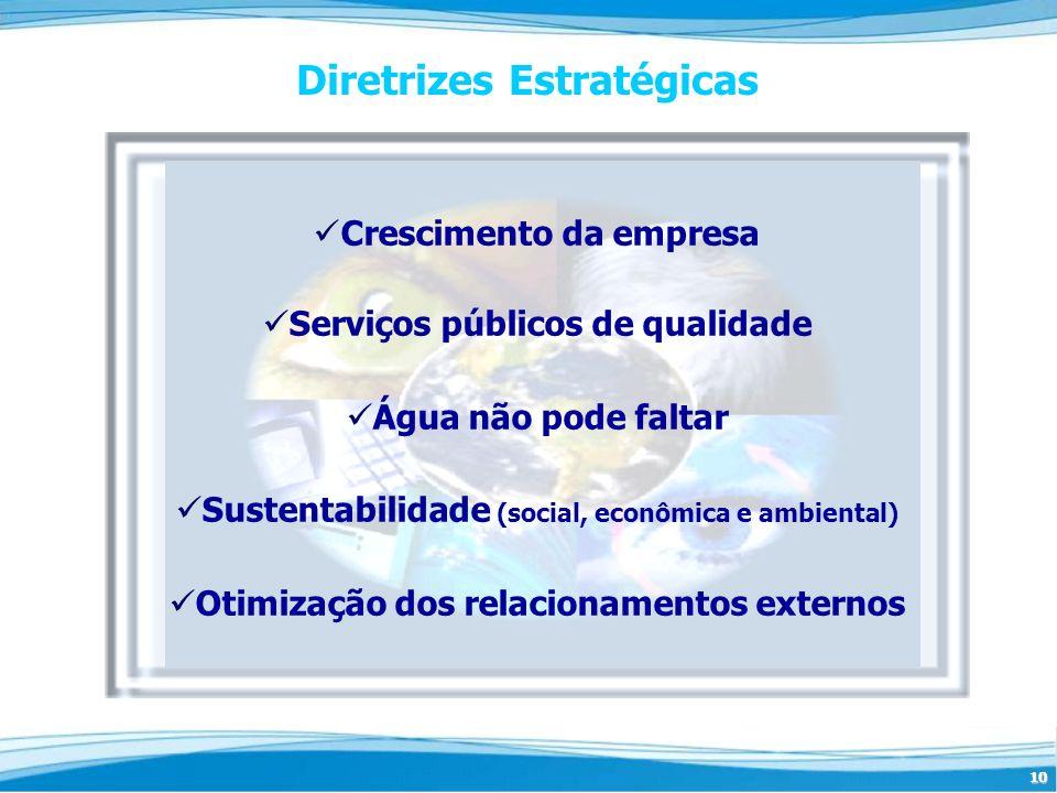 10 Diretrizes Estratégicas Crescimento da empresa Serviços públicos de qualidade Água não pode faltar Sustentabilidade (social, econômica e ambiental)