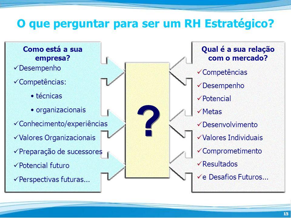 15 O que perguntar para ser um RH Estratégico? ? ? Desempenho Competências: técnicas organizacionais Conhecimento/experiências Valores Organizacionais