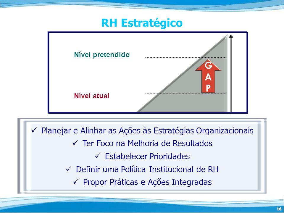 16 Nível pretendido Nível atual GAPGAP RH Estratégico Planejar e Alinhar as Ações às Estratégias Organizacionais Ter Foco na Melhoria de Resultados Es
