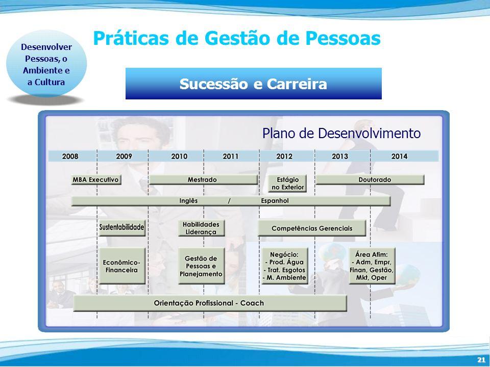 21 Práticas de Gestão de Pessoas Desenvolver Pessoas, o Ambiente e a Cultura Sucessão e Carreira Plano de Desenvolvimento