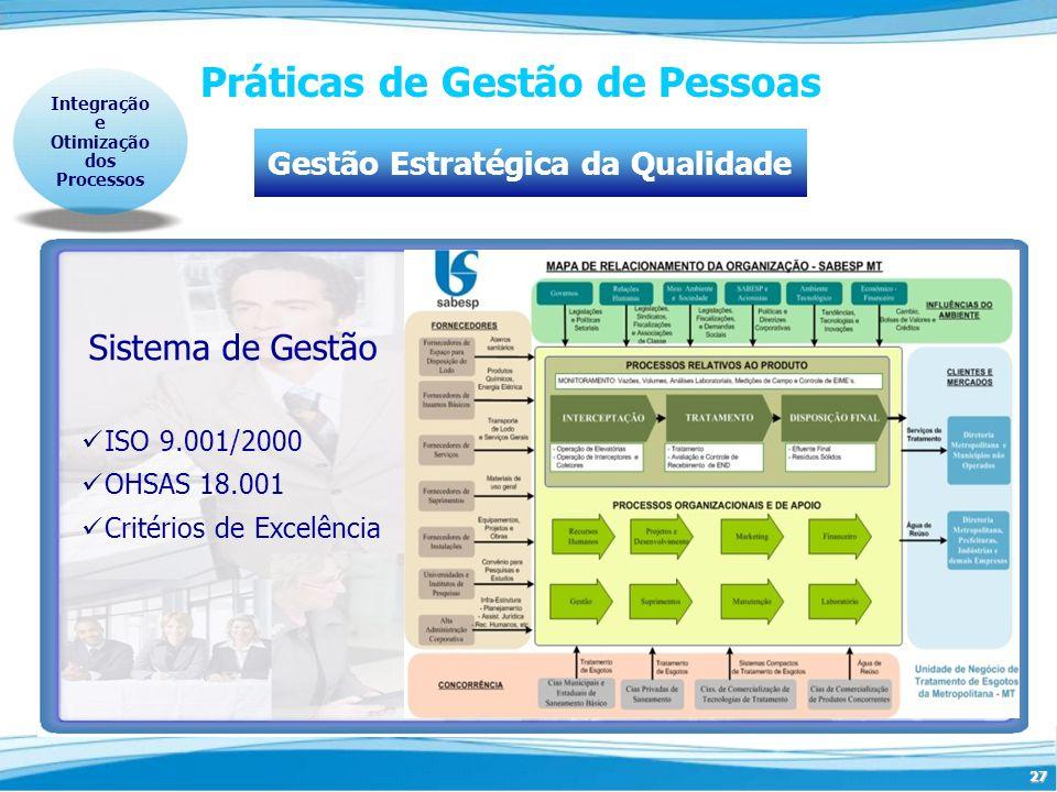 27 Práticas de Gestão de Pessoas Integração e Otimização dos Processos Gestão Estratégica da Qualidade ISO 9.001/2000 OHSAS 18.001 Critérios de Excelê