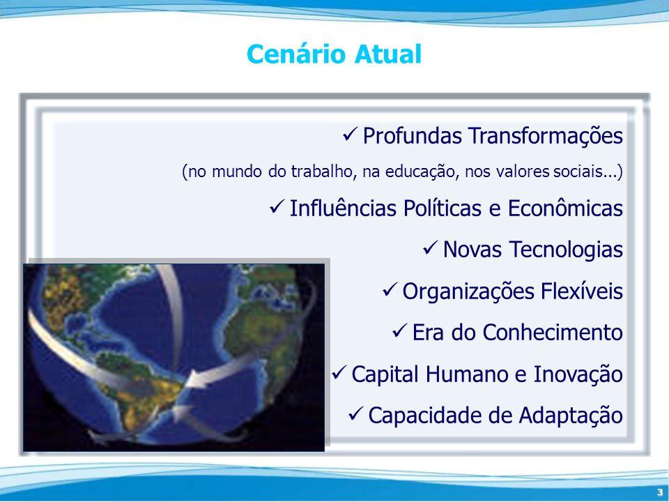3 Cenário Atual Profundas Transformações (no mundo do trabalho, na educação, nos valores sociais...) Influências Políticas e Econômicas Novas Tecnolog