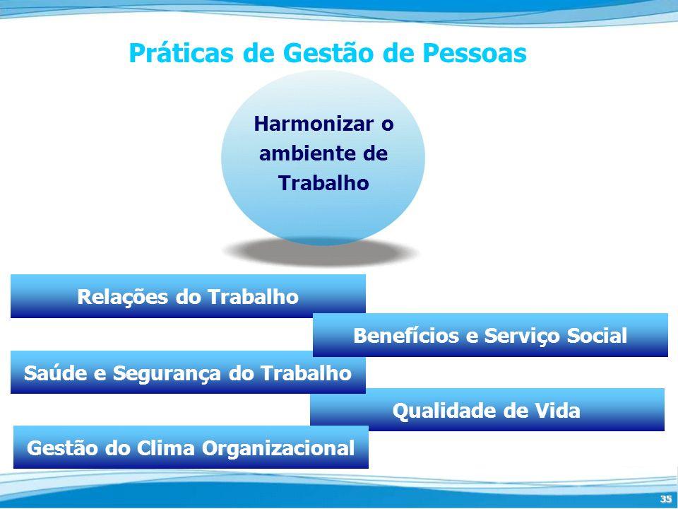 35 Harmonizar o ambiente de Trabalho Práticas de Gestão de Pessoas Qualidade de Vida Relações do Trabalho Gestão do Clima Organizacional Saúde e Segur