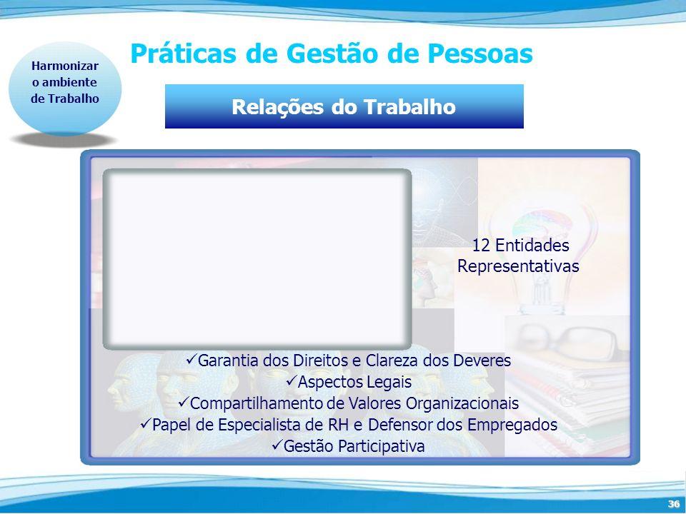 36 Práticas de Gestão de Pessoas Relações do Trabalho Harmonizar o ambiente de Trabalho 12 Entidades Representativas Garantia dos Direitos e Clareza d