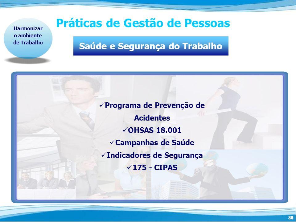 38 Práticas de Gestão de Pessoas Harmonizar o ambiente de Trabalho Saúde e Segurança do Trabalho Programa de Prevenção de Acidentes OHSAS 18.001 Campa