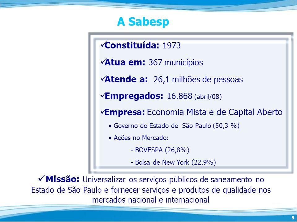 9 A Sabesp Constituída: 1973 Atua em: 367 municípios Atende a: 26,1 milhões de pessoas Empregados: 16.868 (abril/08) Empresa: Economia Mista e de Capi