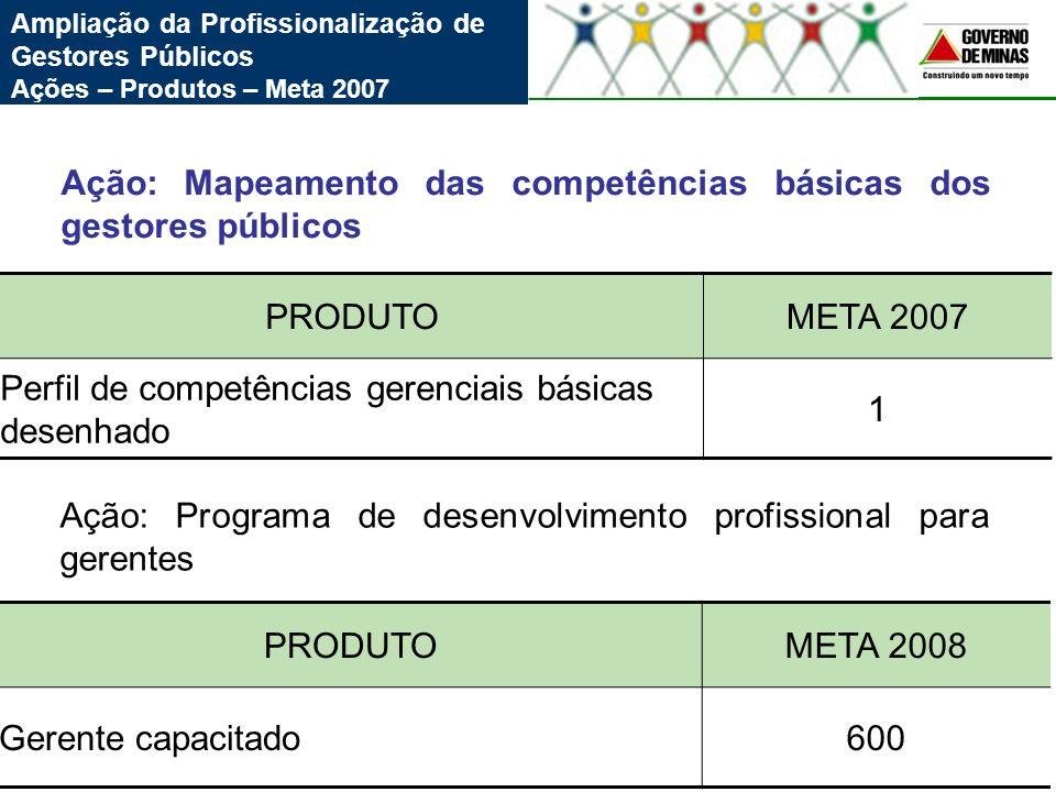 PRODUTOMETA 2007 Perfil de competências gerenciais básicas desenhado 1 Ação: Mapeamento das competências básicas dos gestores públicos Ampliação da Pr