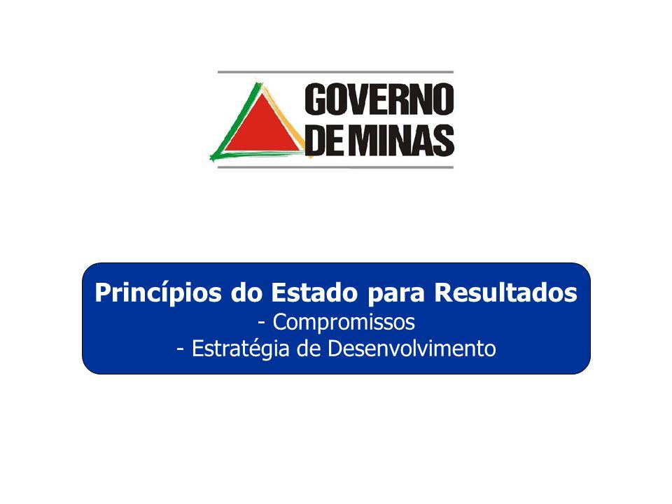 Princípios do Estado para Resultados - Compromissos - Estratégia de Desenvolvimento