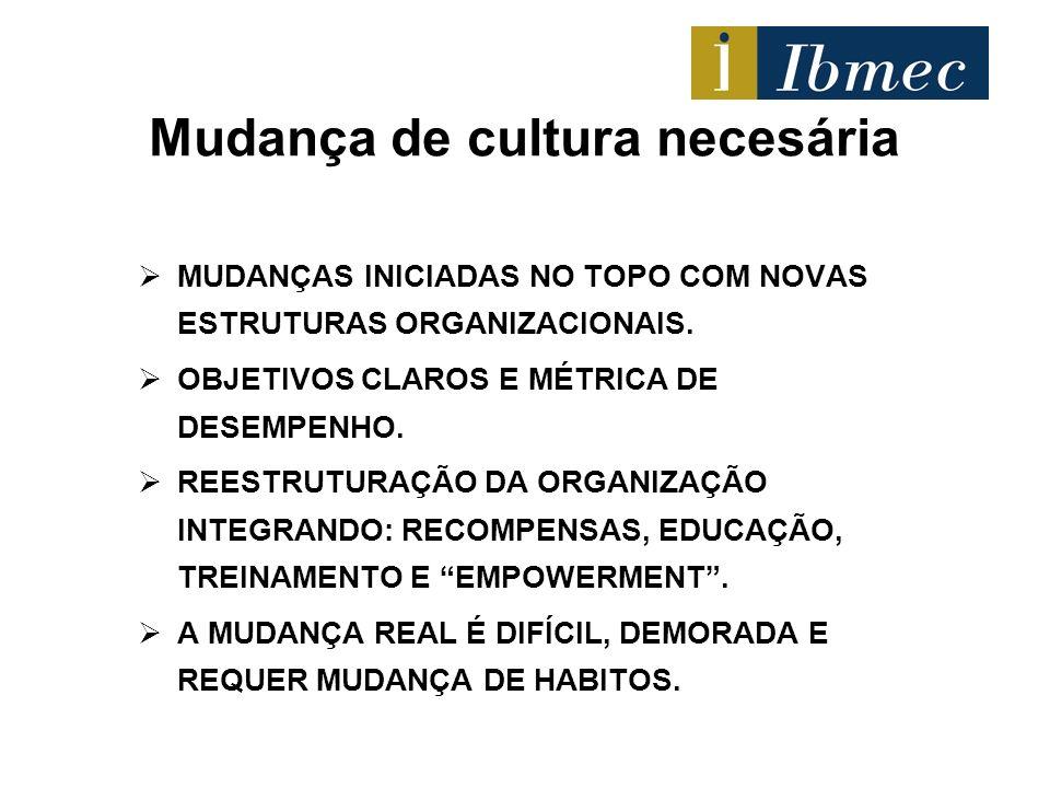 Mudança de cultura necesária MUDANÇAS INICIADAS NO TOPO COM NOVAS ESTRUTURAS ORGANIZACIONAIS. OBJETIVOS CLAROS E MÉTRICA DE DESEMPENHO. REESTRUTURAÇÃO