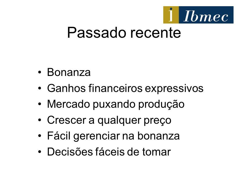 Passado recente Bonanza Ganhos financeiros expressivos Mercado puxando produção Crescer a qualquer preço Fácil gerenciar na bonanza Decisões fáceis de