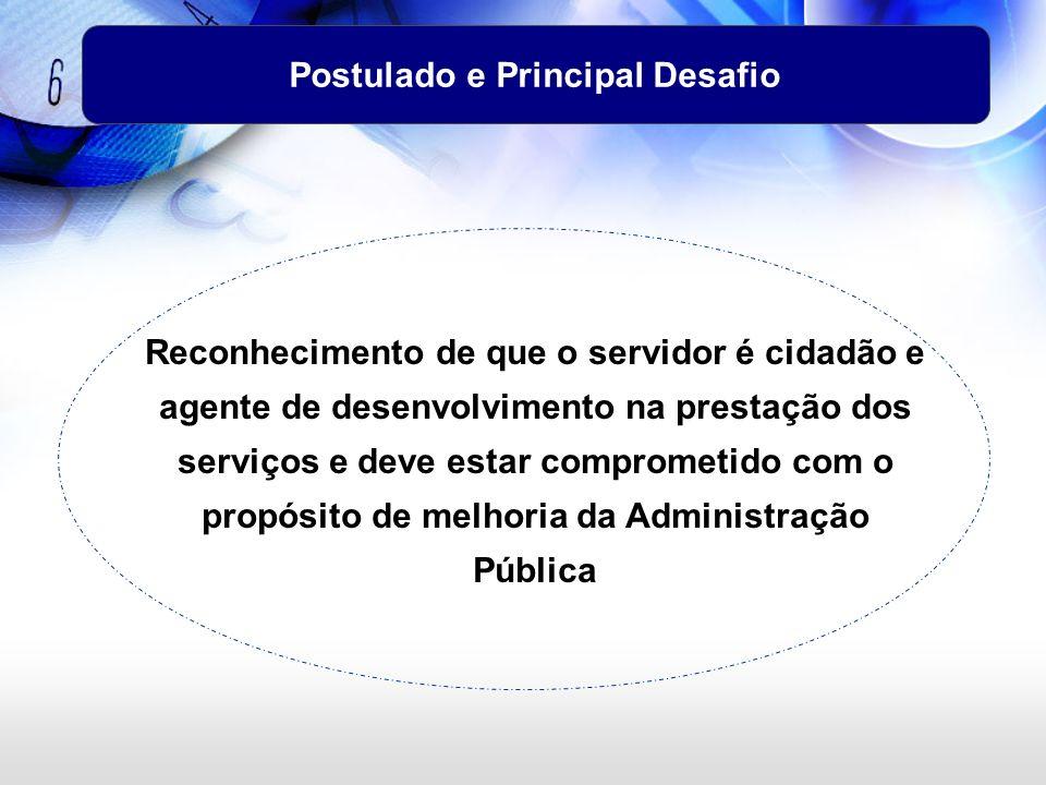 Postulado e Principal Desafio Reconhecimento de que o servidor é cidadão e agente de desenvolvimento na prestação dos serviços e deve estar comprometi