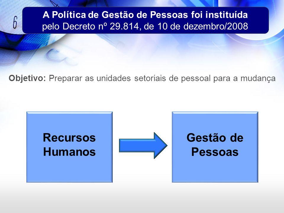 A Política de Gestão de Pessoas foi instituída pelo Decreto nº 29.814, de 10 de dezembro/2008 Objetivo: Preparar as unidades setoriais de pessoal para