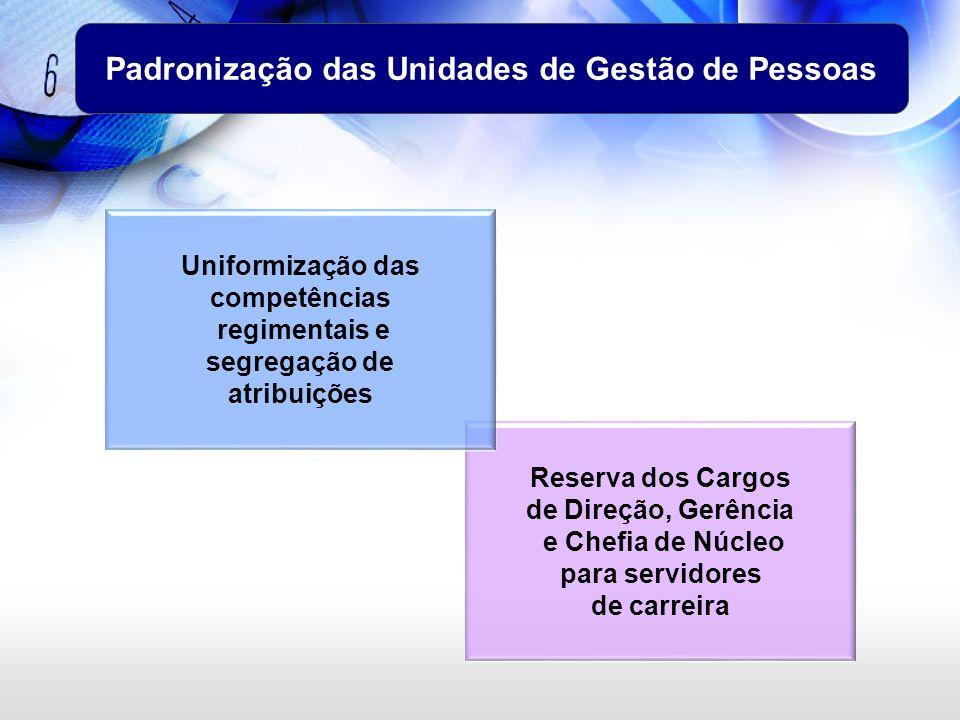 Reserva dos Cargos de Direção, Gerência e Chefia de Núcleo para servidores de carreira Padronização das Unidades de Gestão de Pessoas Uniformização da