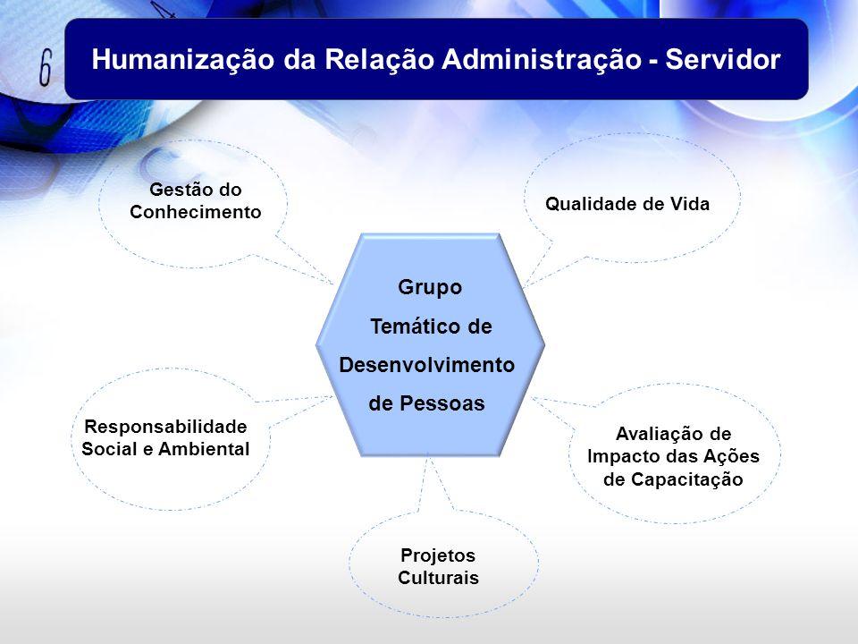 Humanização da Relação Administração - Servidor Grupo Temático de Desenvolvimento de Pessoas Gestão do Conhecimento Qualidade de Vida Avaliação de Imp