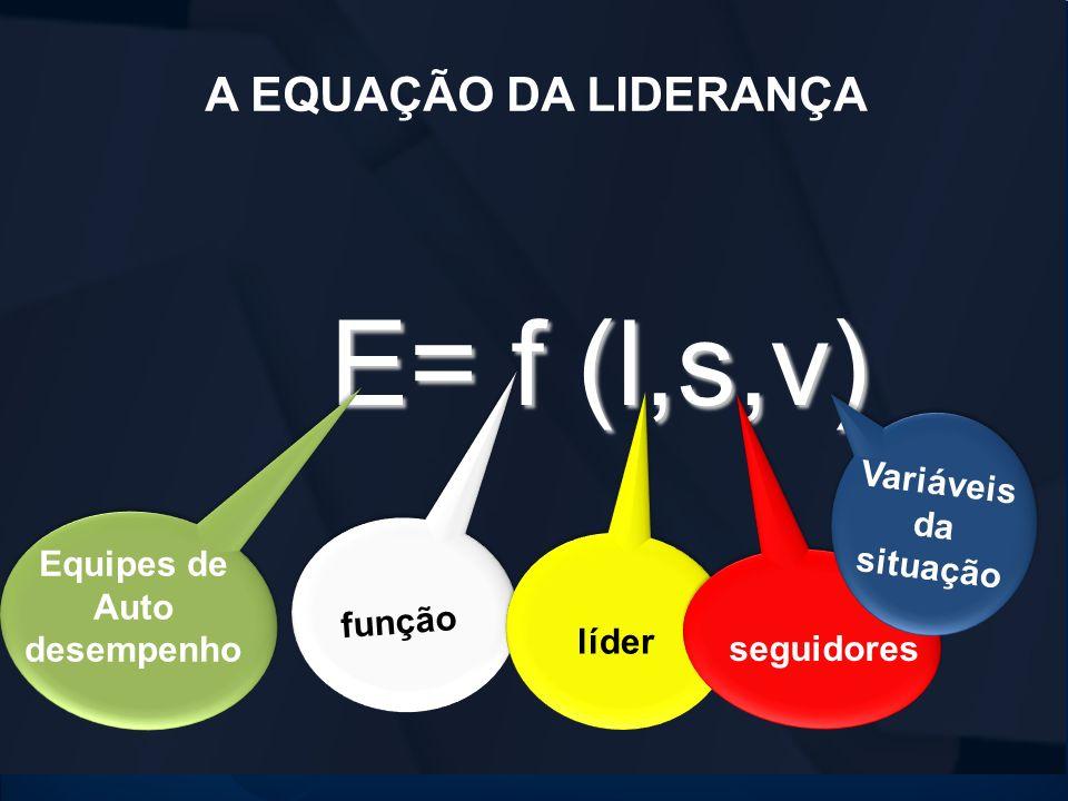 A EQUAÇÃO DA LIDERANÇA E= f (l,s,v) Equipes de Auto desempenho função líder seguidores Variáveis da situação Variáveis da situação