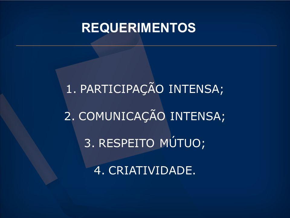 REQUERIMENTOS 1.PARTICIPAÇÃO INTENSA; 2.COMUNICAÇÃO INTENSA; 3.RESPEITO MÚTUO; 4.CRIATIVIDADE.