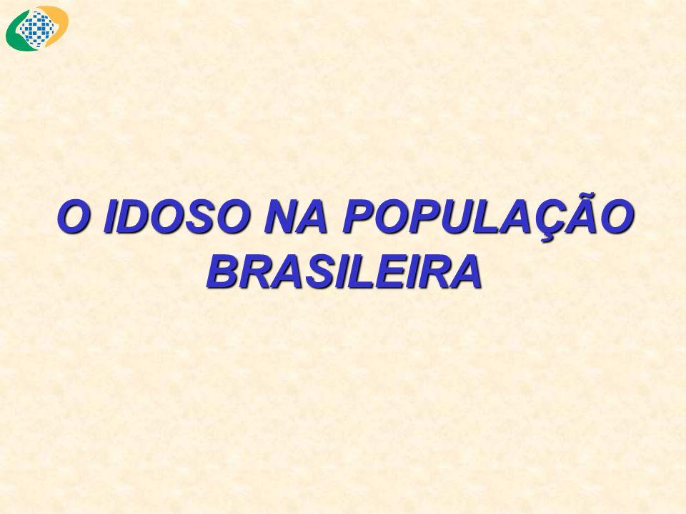 CRESCIMENTO DO NÚMERO DE IDOSOS: em 1991, havia cerca de 10 milhões de pessoas idosas no Brasil, o que representava cerca de 7,3% da população total.