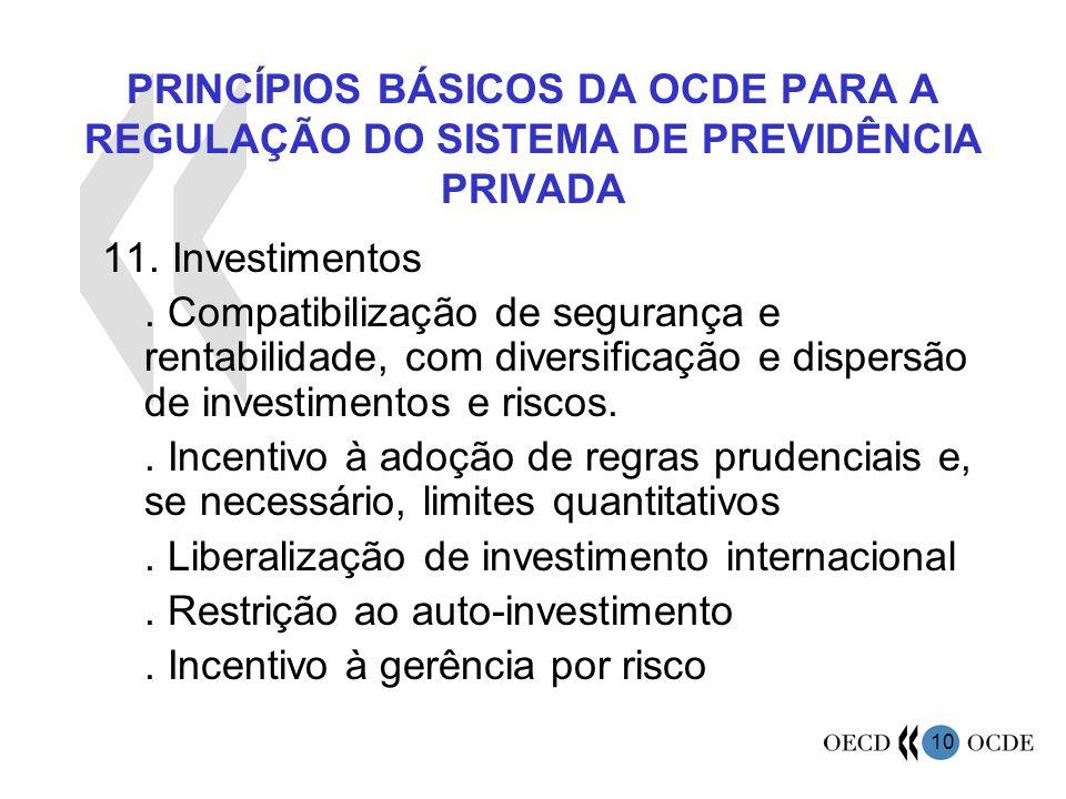 10 PRINCÍPIOS BÁSICOS DA OCDE PARA A REGULAÇÃO DO SISTEMA DE PREVIDÊNCIA PRIVADA 11. Investimentos. Compatibilização de segurança e rentabilidade, com