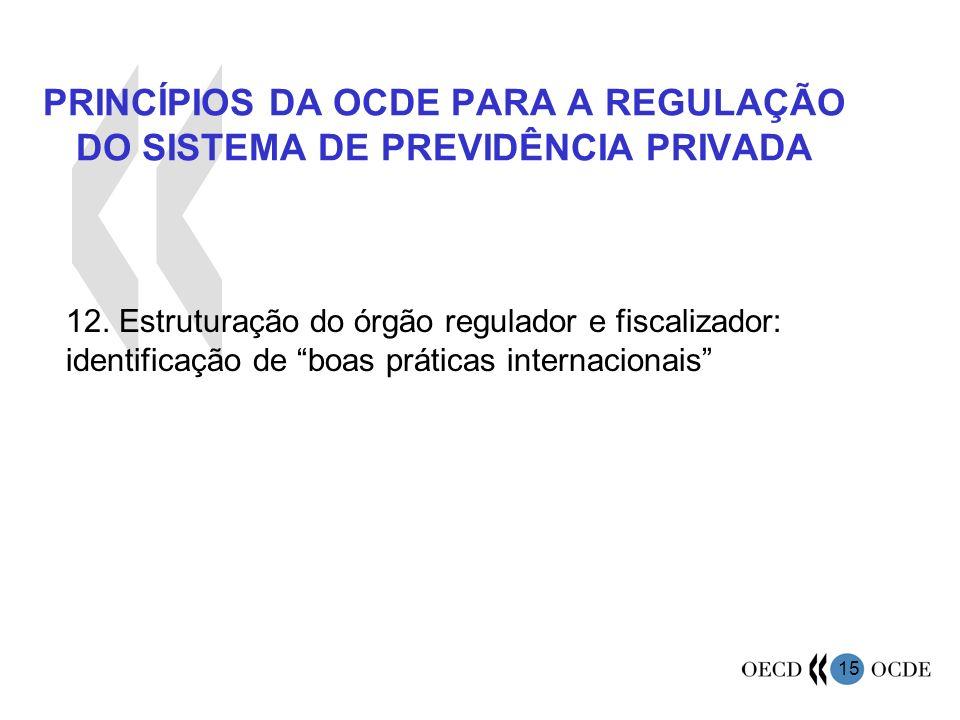 15 PRINCÍPIOS DA OCDE PARA A REGULAÇÃO DO SISTEMA DE PREVIDÊNCIA PRIVADA 12. Estruturação do órgão regulador e fiscalizador: identificação de boas prá