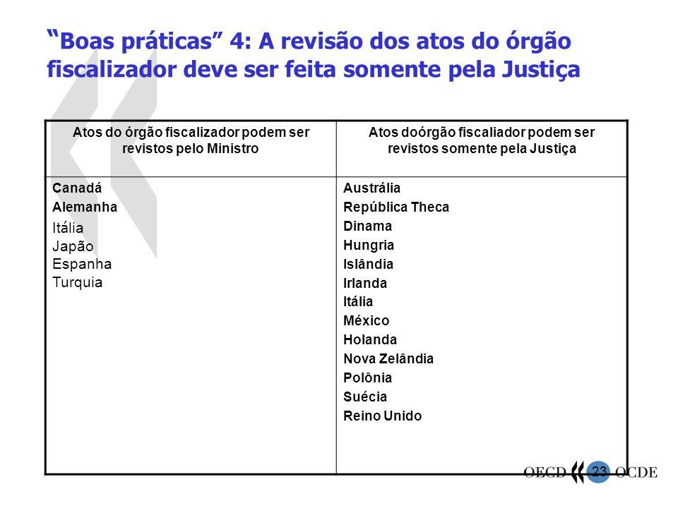 23 Boas práticas 4: A revisão dos atos do órgão fiscalizador deve ser feita somente pela Justiça Atos do órgão fiscalizador podem ser revistos pelo Mi