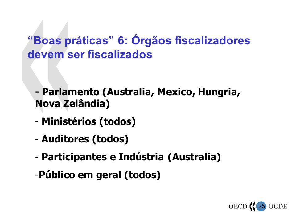 25 Boas práticas 6: Órgãos fiscalizadores devem ser fiscalizados - Parlamento (Australia, Mexico, Hungria, Nova Zelândia) - Ministérios (todos) - Audi