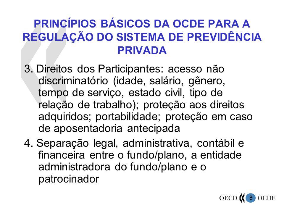 8 PRINCÍPIOS BÁSICOS DA OCDE PARA A REGULAÇÃO DO SISTEMA DE PREVIDÊNCIA PRIVADA 3. Direitos dos Participantes: acesso não discriminatório (idade, salá