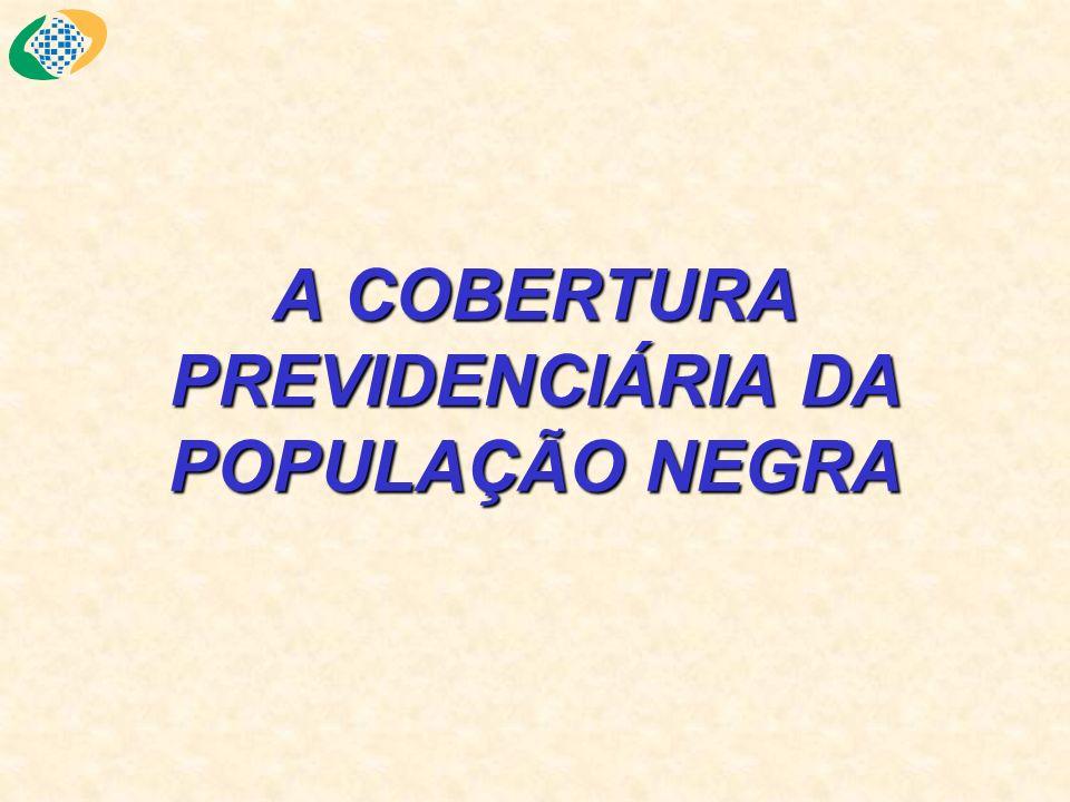 A COBERTURA PREVIDENCIÁRIA DA POPULAÇÃO NEGRA