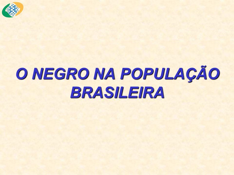 Os negros representam 46% do total da população brasileira, ou 77,9 milhões de pessoas.
