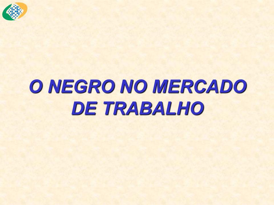 O NEGRO NO MERCADO DE TRABALHO