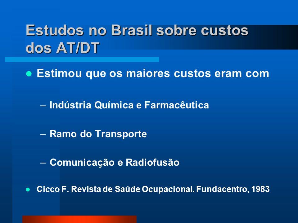 Estudos no Brasil sobre custos dos AT/DT Estimou que os maiores custos eram com –Indústria Química e Farmacêutica –Ramo do Transporte –Comunicação e Radiofusão Cicco F.