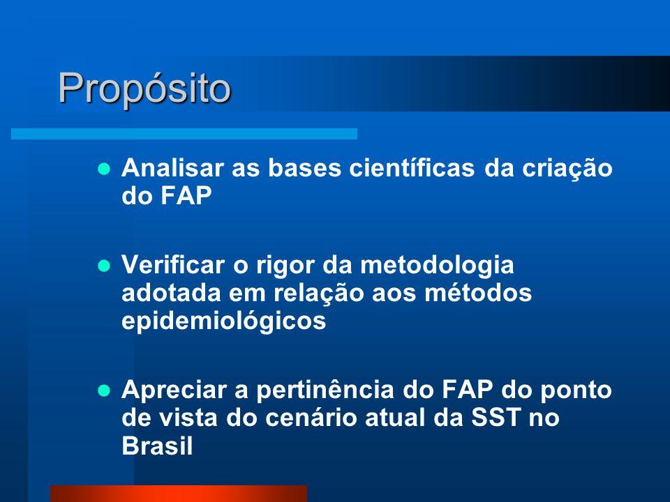 Propósito Analisar as bases científicas da criação do FAP Verificar o rigor da metodologia adotada em relação aos métodos epidemiológicos Apreciar a pertinência do FAP do ponto de vista do cenário atual da SST no Brasil