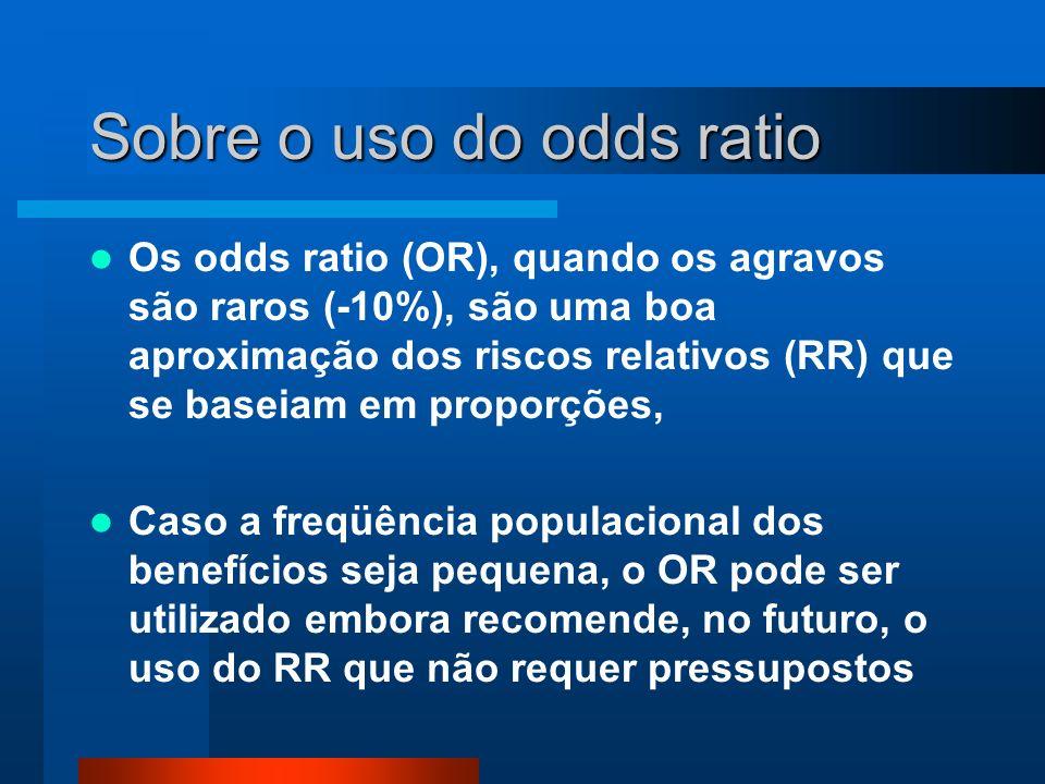 Sobre o uso do odds ratio Os odds ratio (OR), quando os agravos são raros (-10%), são uma boa aproximação dos riscos relativos (RR) que se baseiam em proporções, Caso a freqüência populacional dos benefícios seja pequena, o OR pode ser utilizado embora recomende, no futuro, o uso do RR que não requer pressupostos