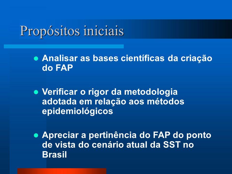 Propósitos iniciais Analisar as bases científicas da criação do FAP Verificar o rigor da metodologia adotada em relação aos métodos epidemiológicos Apreciar a pertinência do FAP do ponto de vista do cenário atual da SST no Brasil
