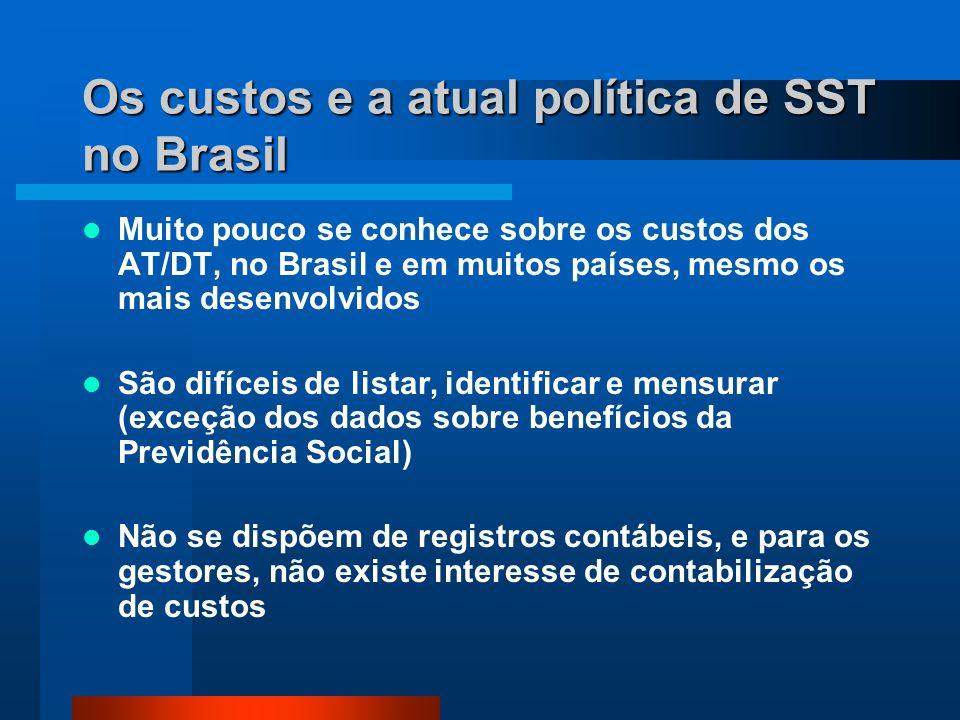 Os custos e a atual política de SST no Brasil Muito pouco se conhece sobre os custos dos AT/DT, no Brasil e em muitos países, mesmo os mais desenvolvidos São difíceis de listar, identificar e mensurar (exceção dos dados sobre benefícios da Previdência Social) Não se dispõem de registros contábeis, e para os gestores, não existe interesse de contabilização de custos