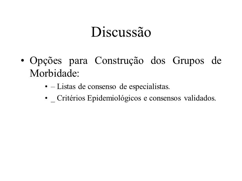 Discussão Opções para Construção dos Grupos de Morbidade: – Listas de consenso de especialistas. _ Critérios Epidemiológicos e consensos validados.