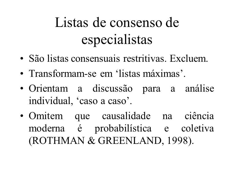 Listas de consenso de especialistas São listas consensuais restritivas. Excluem. Transformam-se em listas máximas. Orientam a discussão para a análise