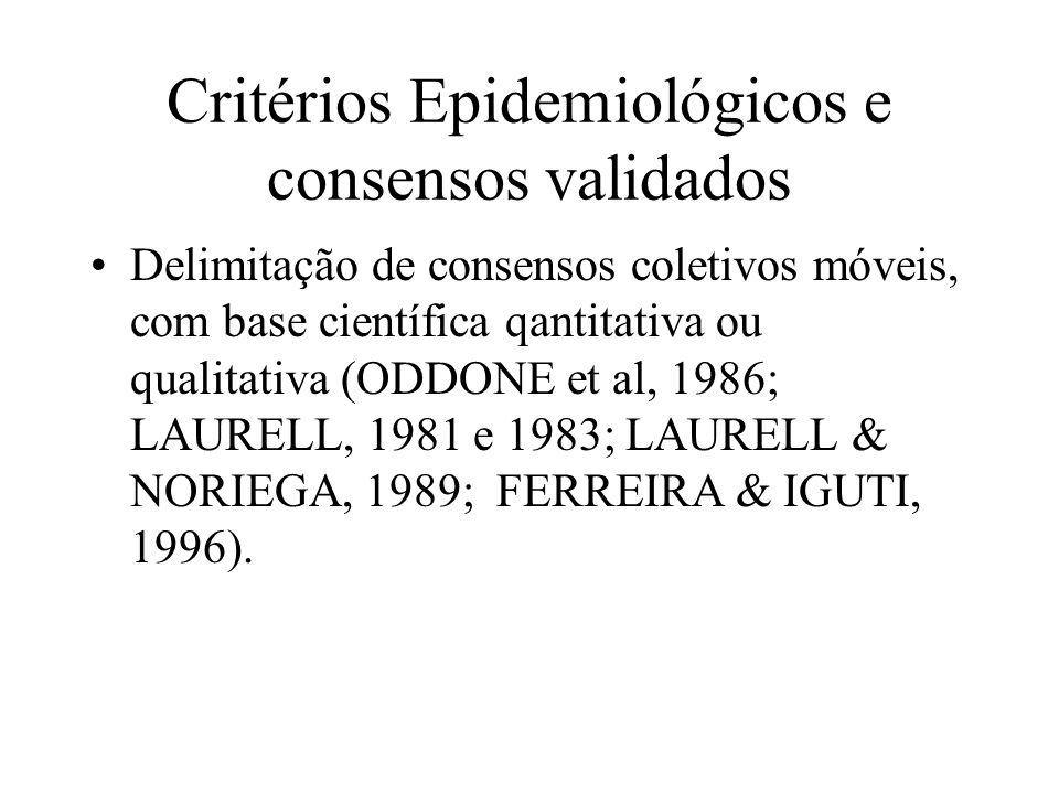 Critérios Epidemiológicos e consensos validados Delimitação de consensos coletivos móveis, com base científica qantitativa ou qualitativa (ODDONE et a