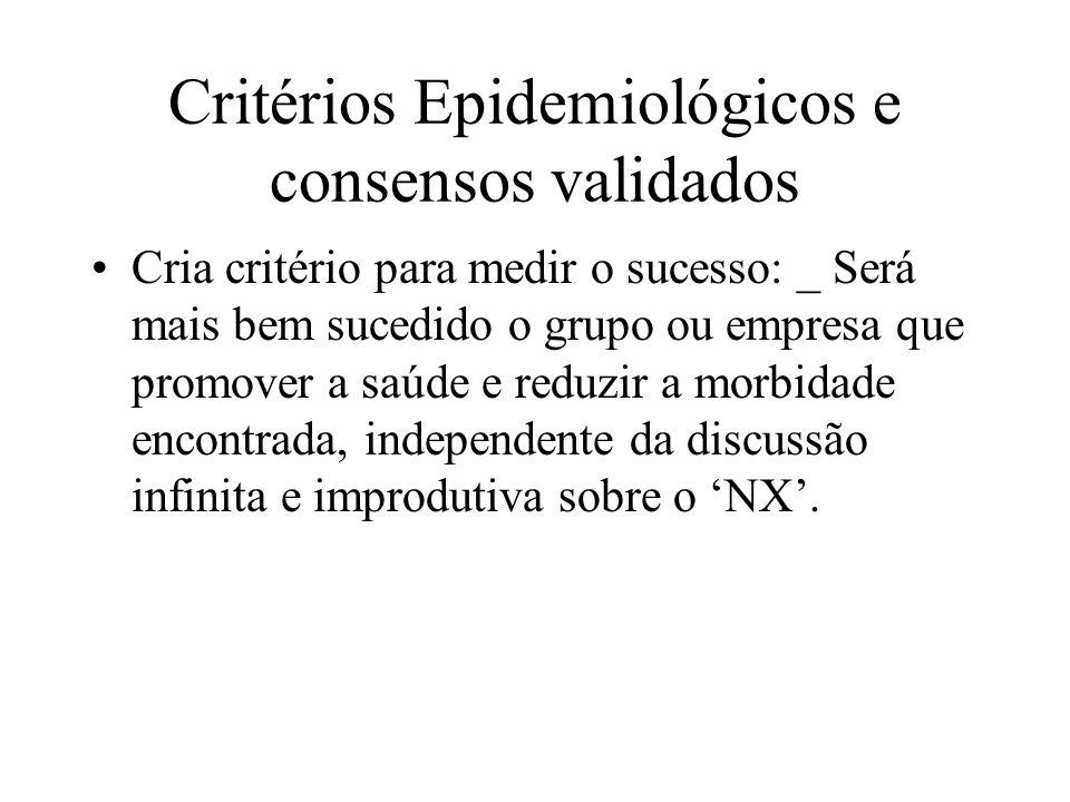 Critérios Epidemiológicos e consensos validados Cria critério para medir o sucesso: _ Será mais bem sucedido o grupo ou empresa que promover a saúde e