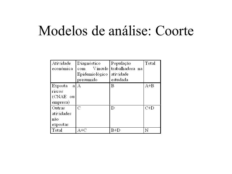 Modelos de análise: Coorte