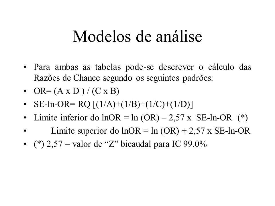 Modelos de análise Para ambas as tabelas pode-se descrever o cálculo das Razões de Chance segundo os seguintes padrões: OR= (A x D ) / (C x B) SE-ln-O