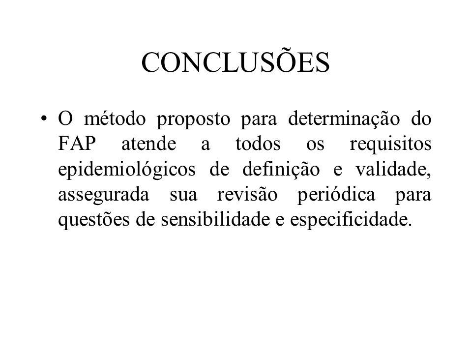 CONCLUSÕES O método proposto para determinação do FAP atende a todos os requisitos epidemiológicos de definição e validade, assegurada sua revisão per