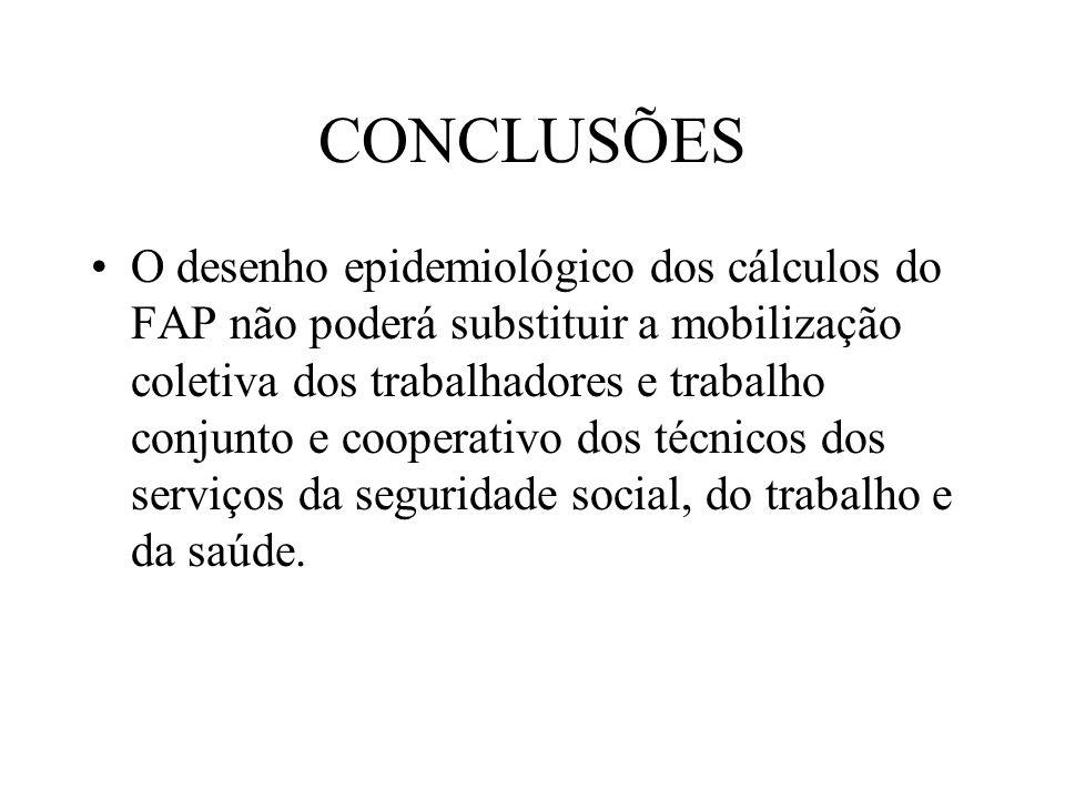 CONCLUSÕES O desenho epidemiológico dos cálculos do FAP não poderá substituir a mobilização coletiva dos trabalhadores e trabalho conjunto e cooperati