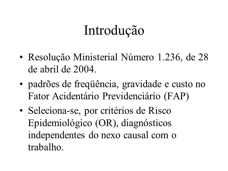 Introdução Resolução Ministerial Número 1.236, de 28 de abril de 2004. padrões de freqüência, gravidade e custo no Fator Acidentário Previdenciário (F