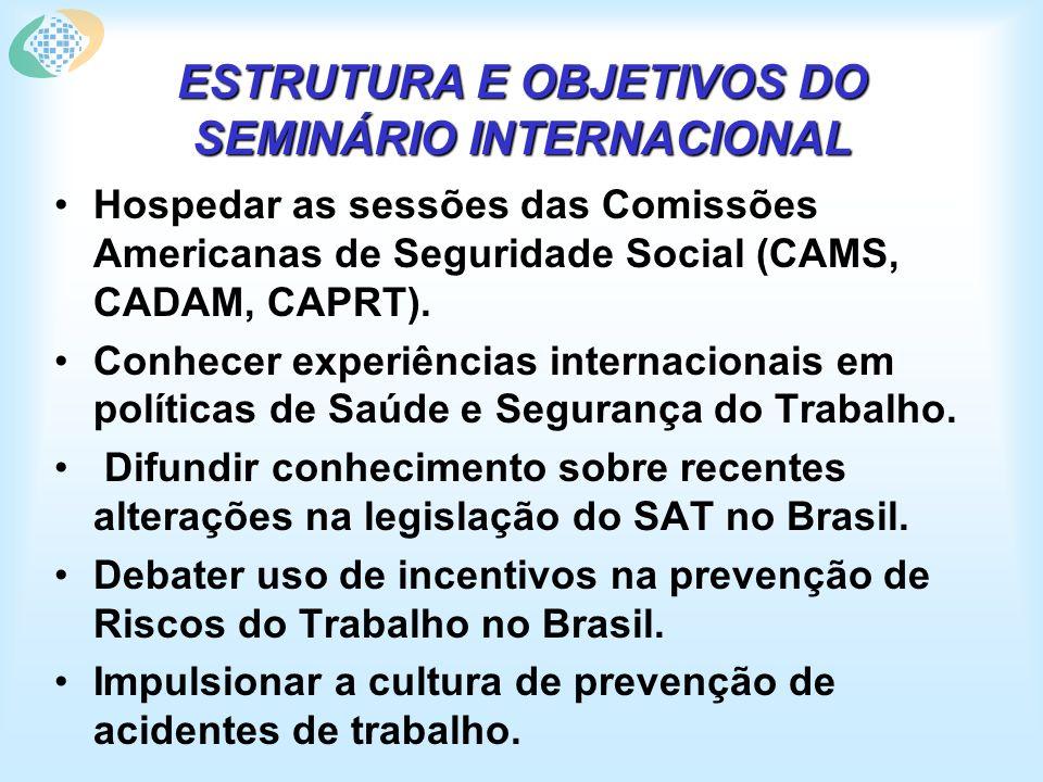 ESTRUTURA E OBJETIVOS DO SEMINÁRIO INTERNACIONAL Hospedar as sessões das Comissões Americanas de Seguridade Social (CAMS, CADAM, CAPRT).
